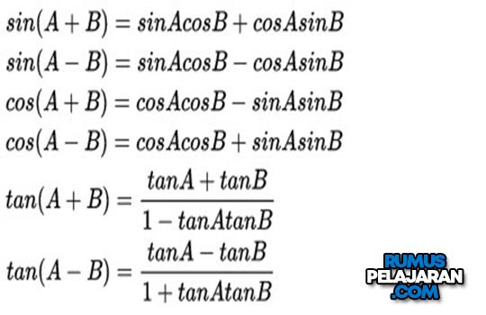 Rumus Jumlah Selisih Sudut Trigonometri