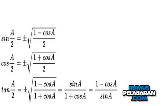 Rumus Setengah Sudut Trigonometri