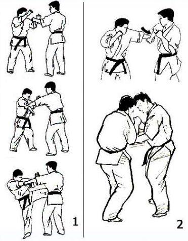 Teknik Tangkisan