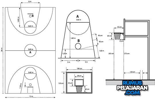Ukuran Lapangan Bola Basket NBA