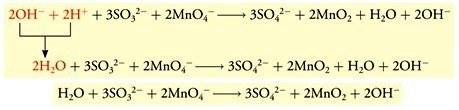 Mengkombinasikan Kedua Sisi Atom