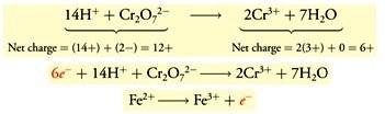 Penyetaraan Muatan Elektron