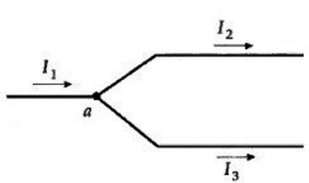 Contoh Gambar Hukum Kirchoff 1