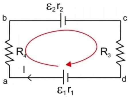 Gambar Rangkaian Satu Loop