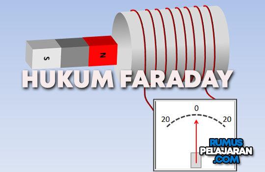 Pengertian Hukum Faraday Definisi Bunyi Rumus Penerapan Contoh Soal dan Pembahasan